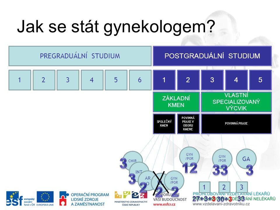Jak se stát gynekologem