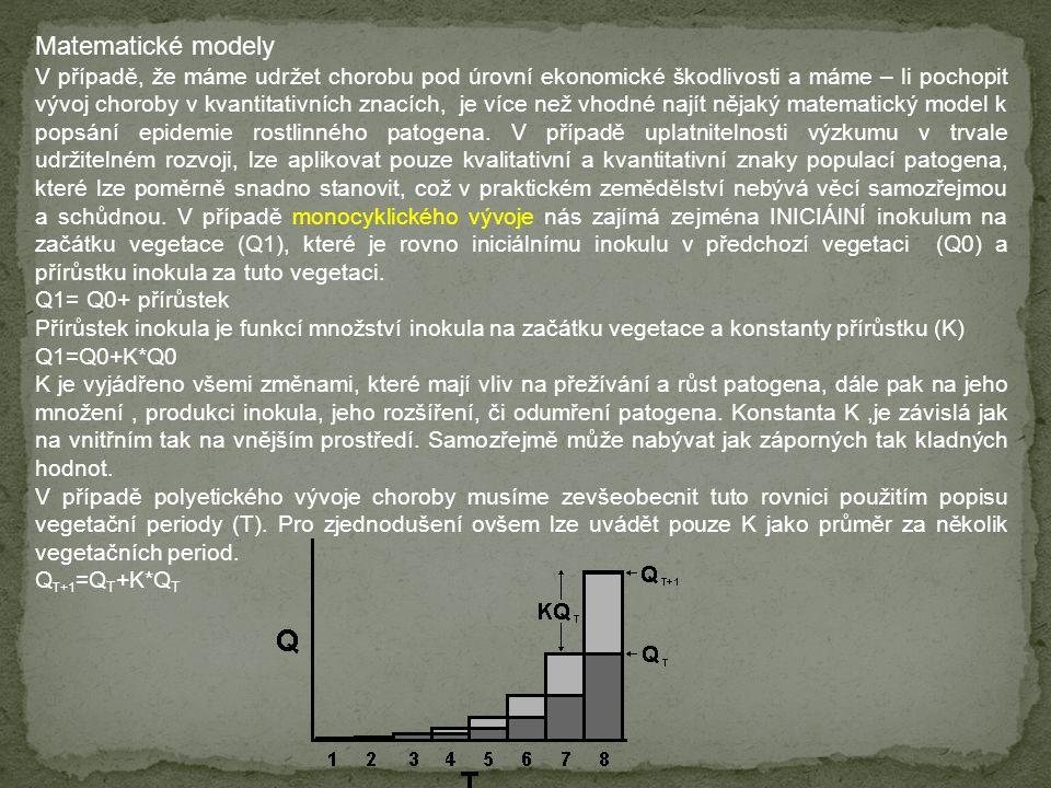 Matematické modely