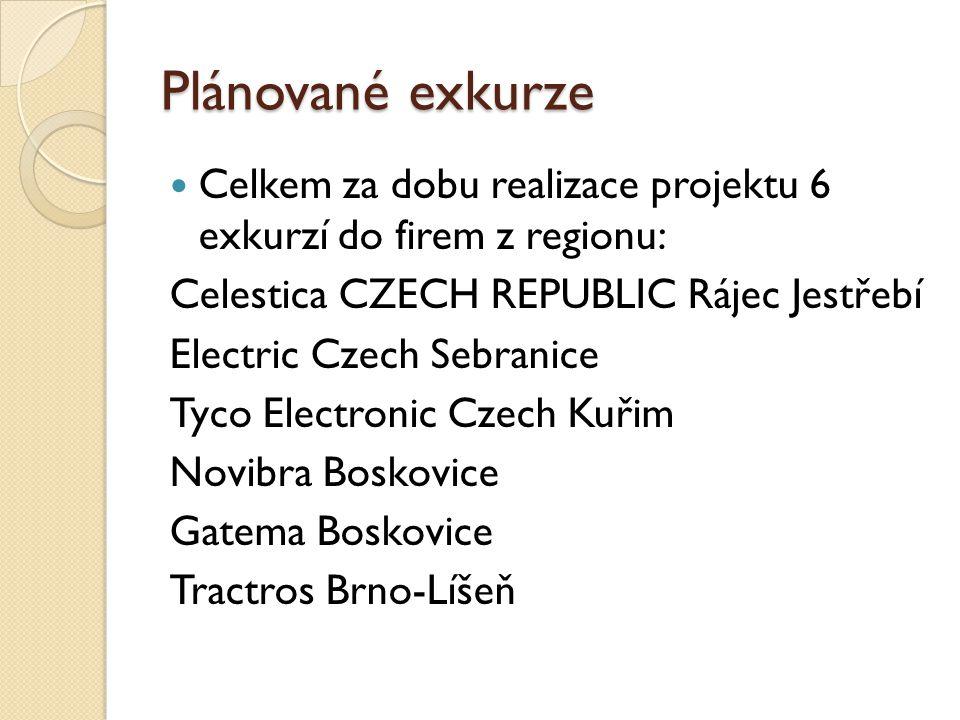 Plánované exkurze Celkem za dobu realizace projektu 6 exkurzí do firem z regionu: Celestica CZECH REPUBLIC Rájec Jestřebí.