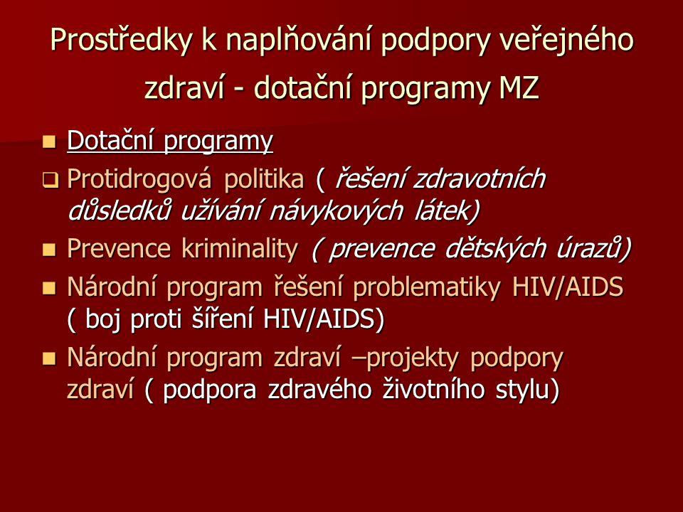Prostředky k naplňování podpory veřejného zdraví - dotační programy MZ