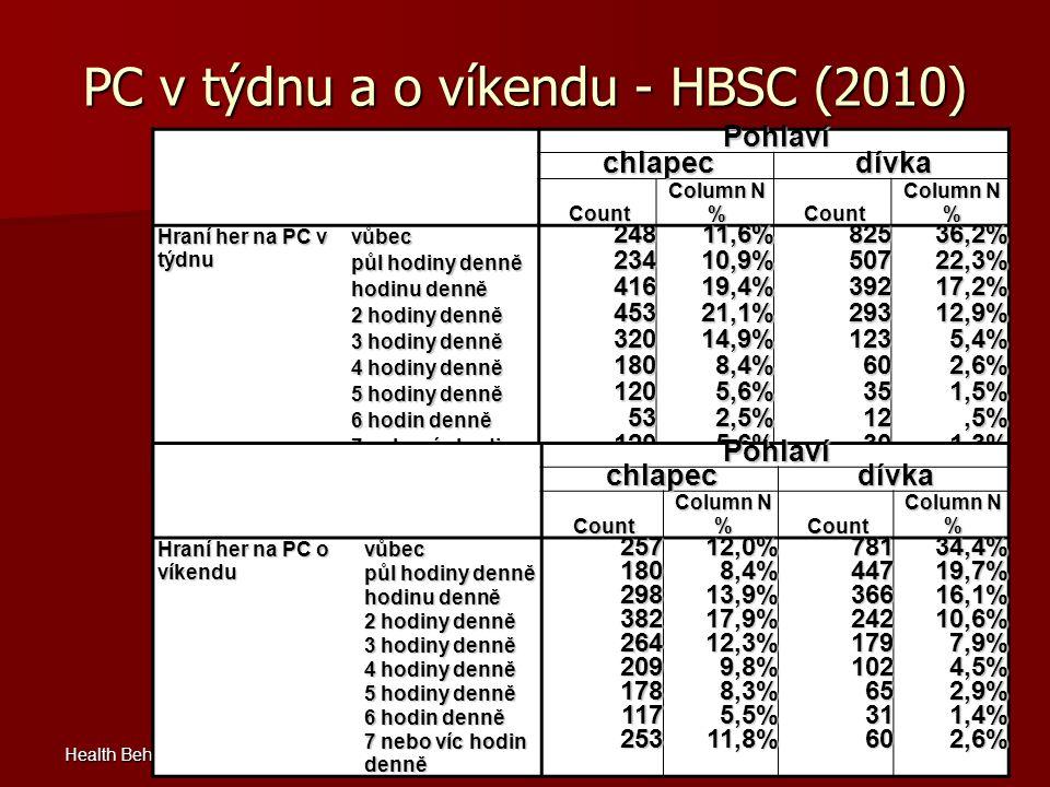 PC v týdnu a o víkendu - HBSC (2010)