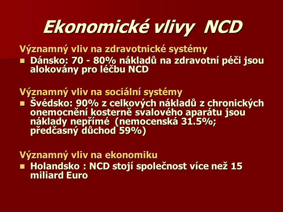 Ekonomické vlivy NCD Významný vliv na zdravotnické systémy