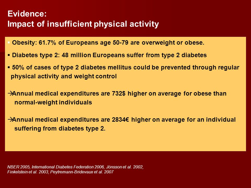 Impact of insufficient physical activity