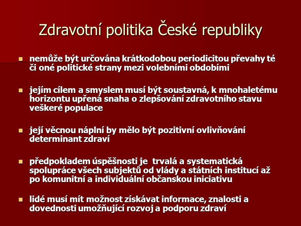 Zdravotní politika České republiky