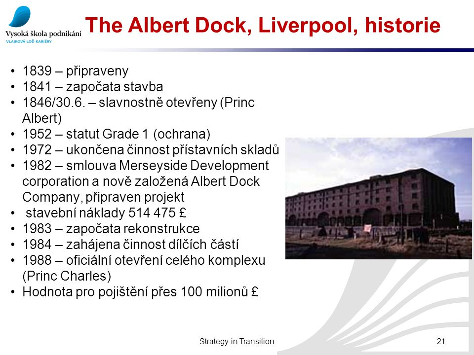 The Albert Dock, Liverpool, historie