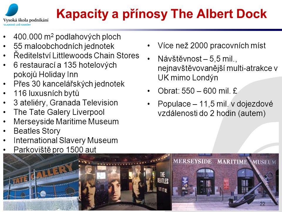 Kapacity a přínosy The Albert Dock
