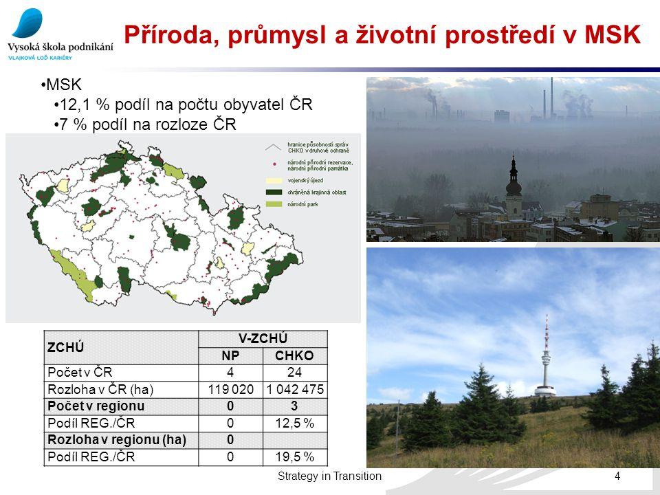 Příroda, průmysl a životní prostředí v MSK