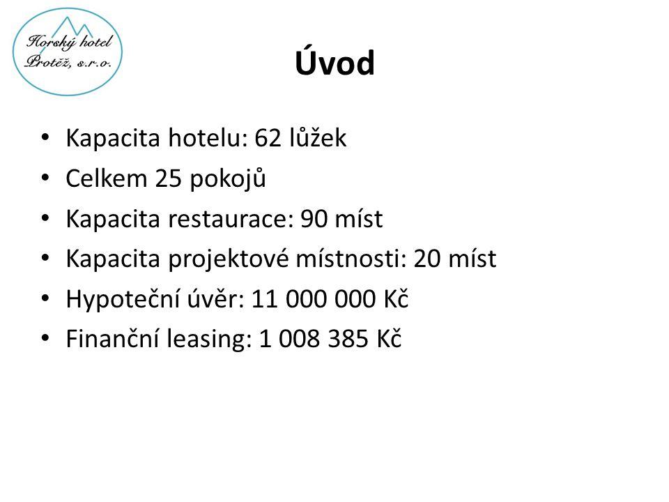 Úvod Kapacita hotelu: 62 lůžek Celkem 25 pokojů