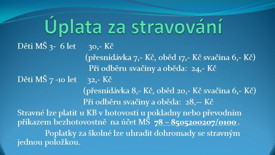 Úplata za stravování Děti MŠ 3- 6 let 30,- Kč