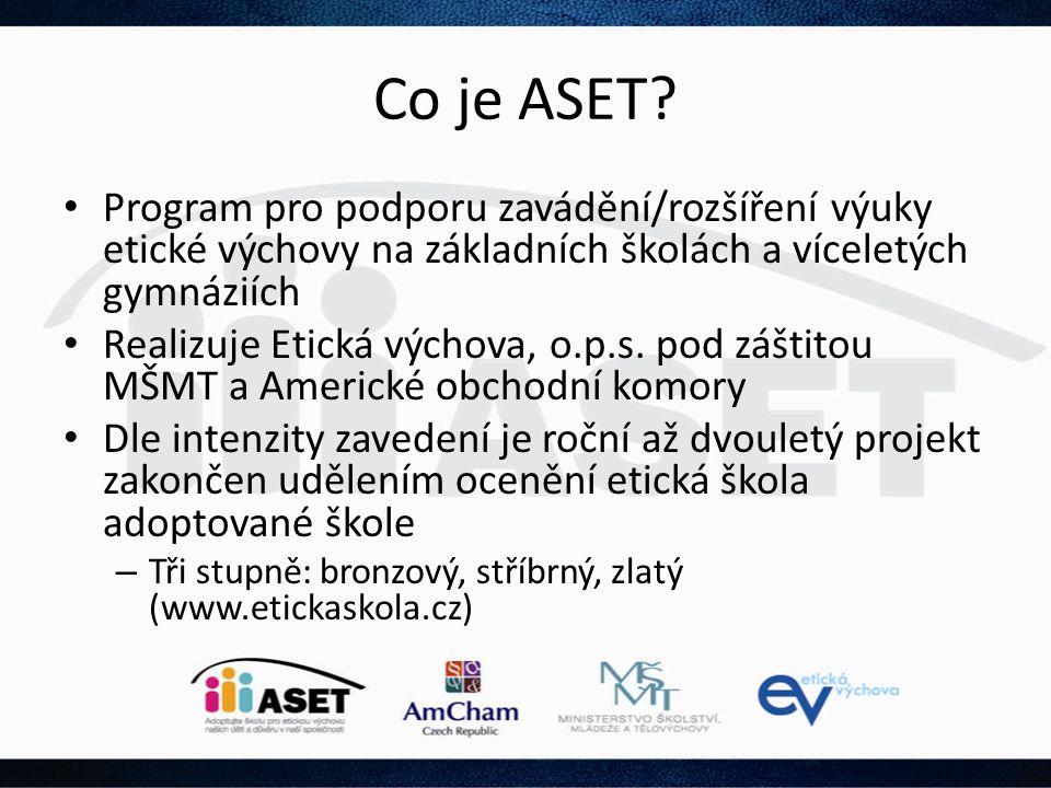 Co je ASET Program pro podporu zavádění/rozšíření výuky etické výchovy na základních školách a víceletých gymnáziích.