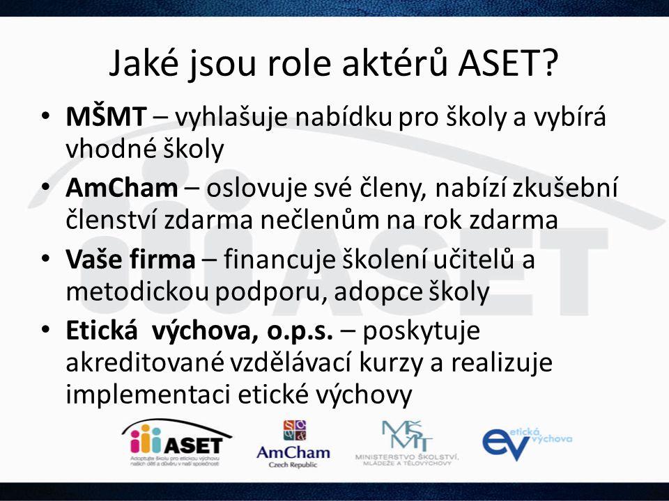 Jaké jsou role aktérů ASET