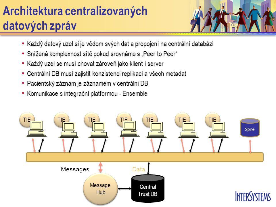 Architektura centralizovaných datových zpráv