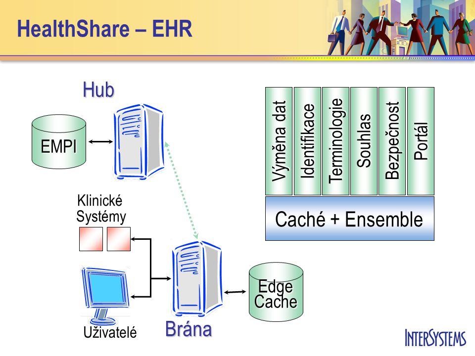 HealthShare – EHR Hub Caché + Ensemble Brána EMPI Identifikace