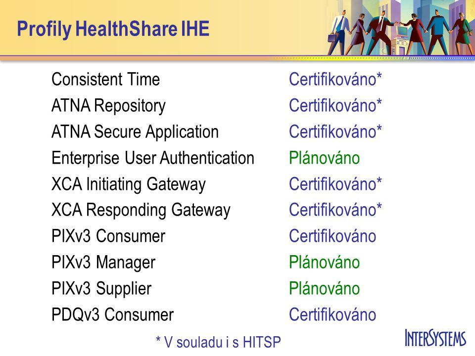 Profily HealthShare IHE