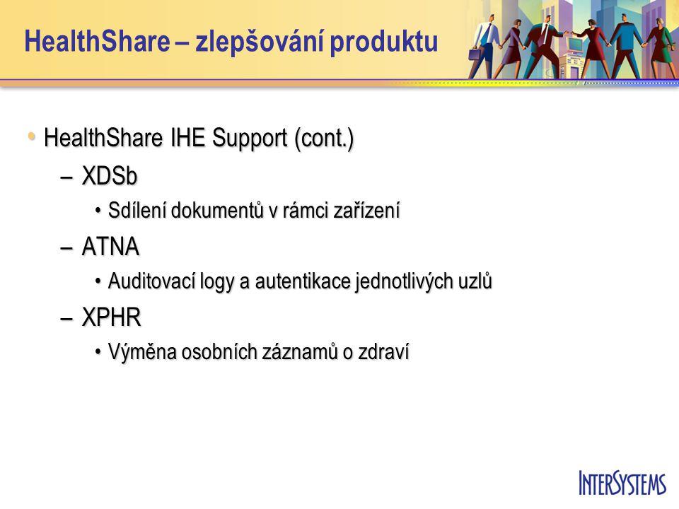 HealthShare – zlepšování produktu