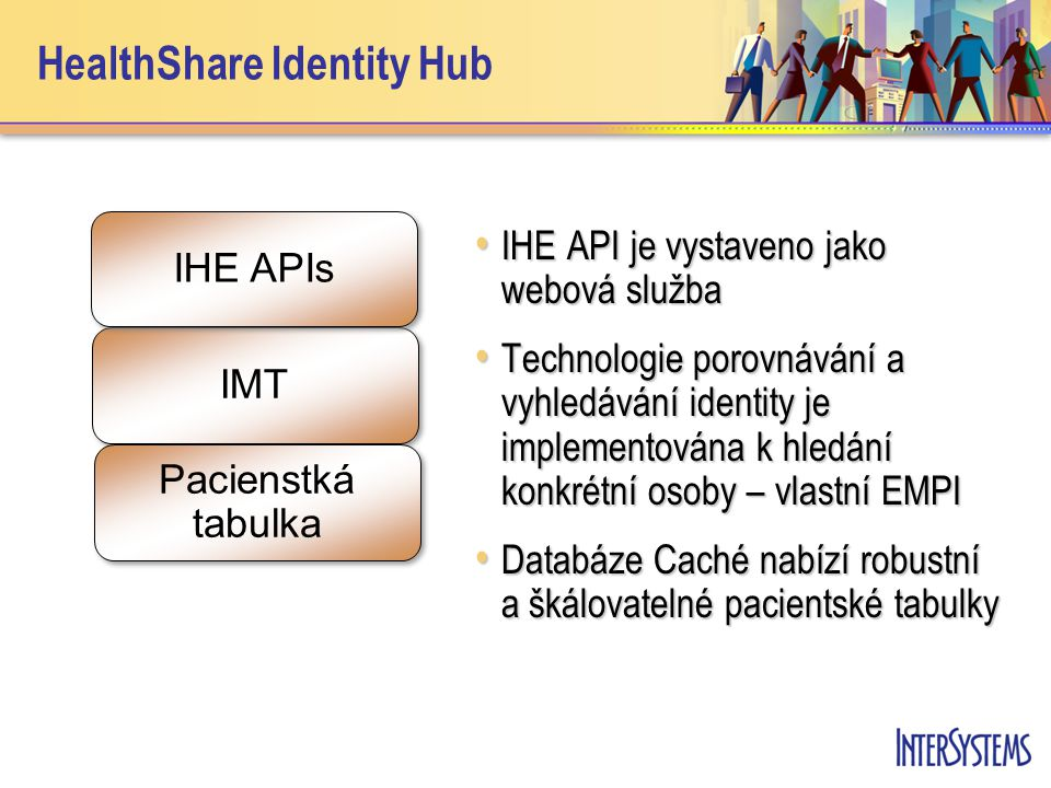 HealthShare Identity Hub