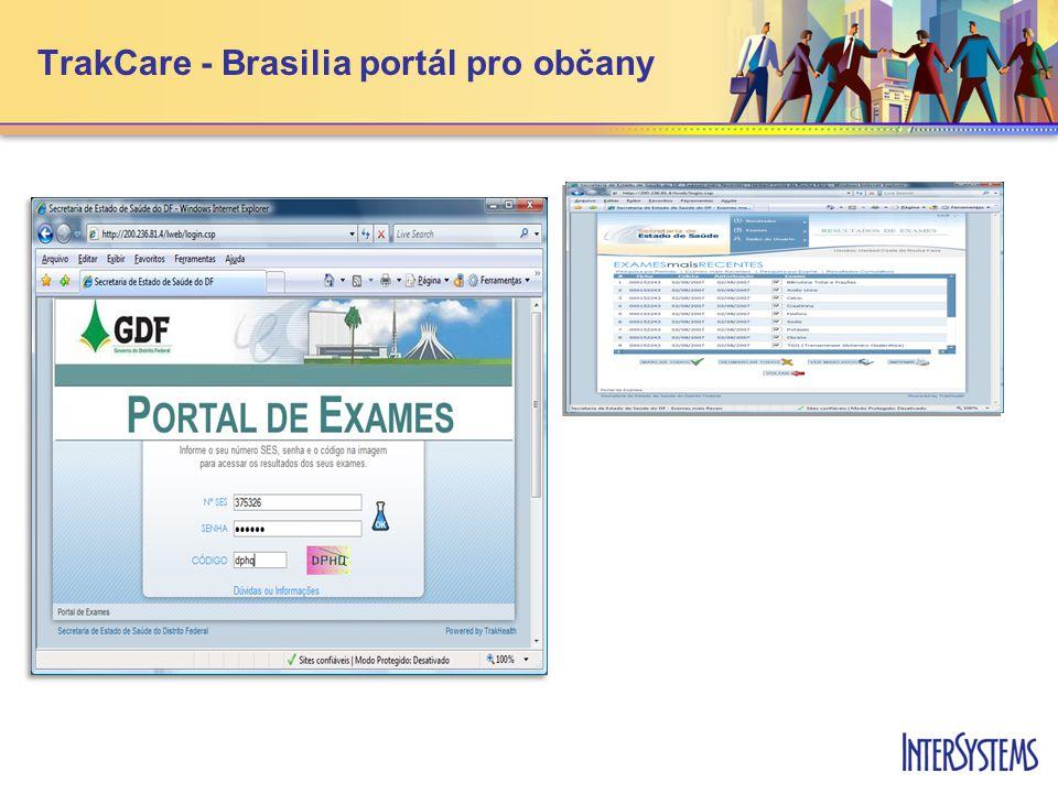 TrakCare - Brasilia portál pro občany