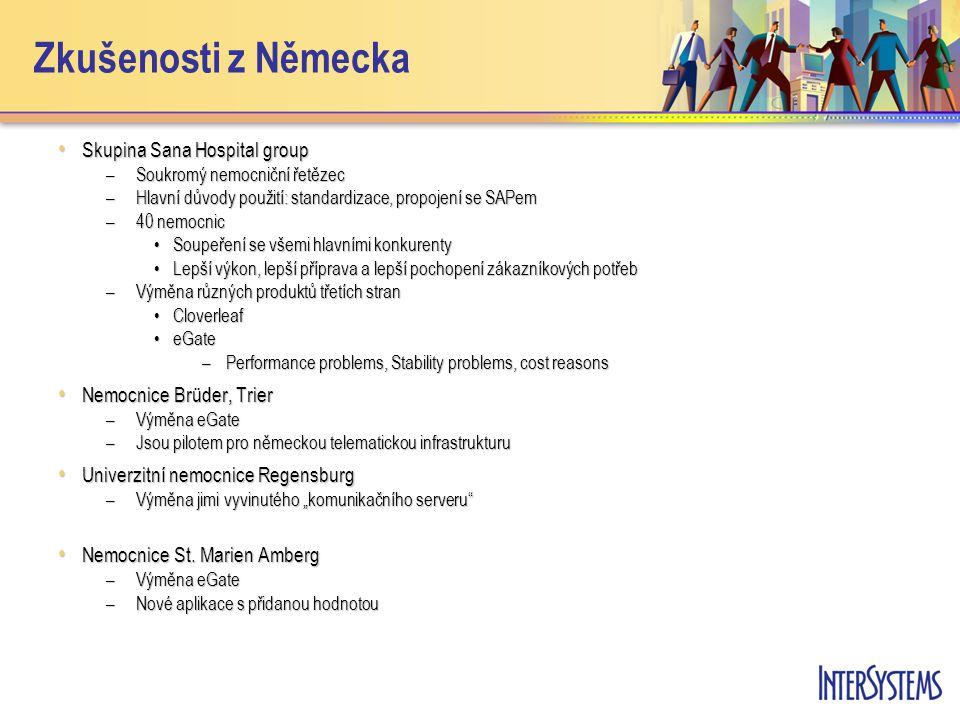 Zkušenosti z Německa Skupina Sana Hospital group