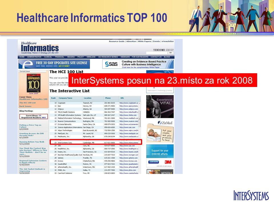 Healthcare Informatics TOP 100