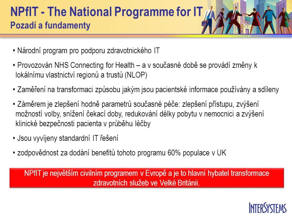 NPfIT - The National Programme for IT Pozadí a fundamenty