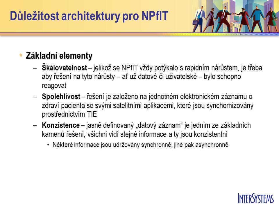 Důležitost architektury pro NPfIT