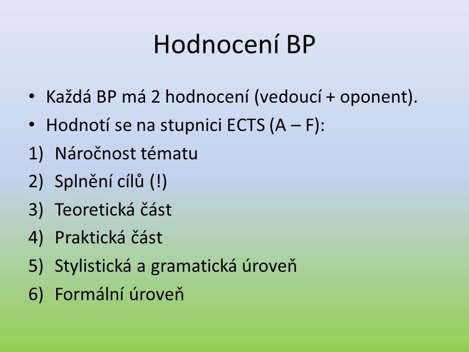 Hodnocení BP Každá BP má 2 hodnocení (vedoucí + oponent).