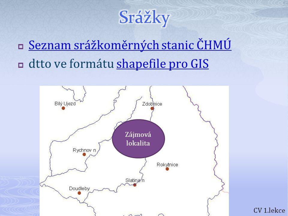 Srážky Seznam srážkoměrných stanic ČHMÚ
