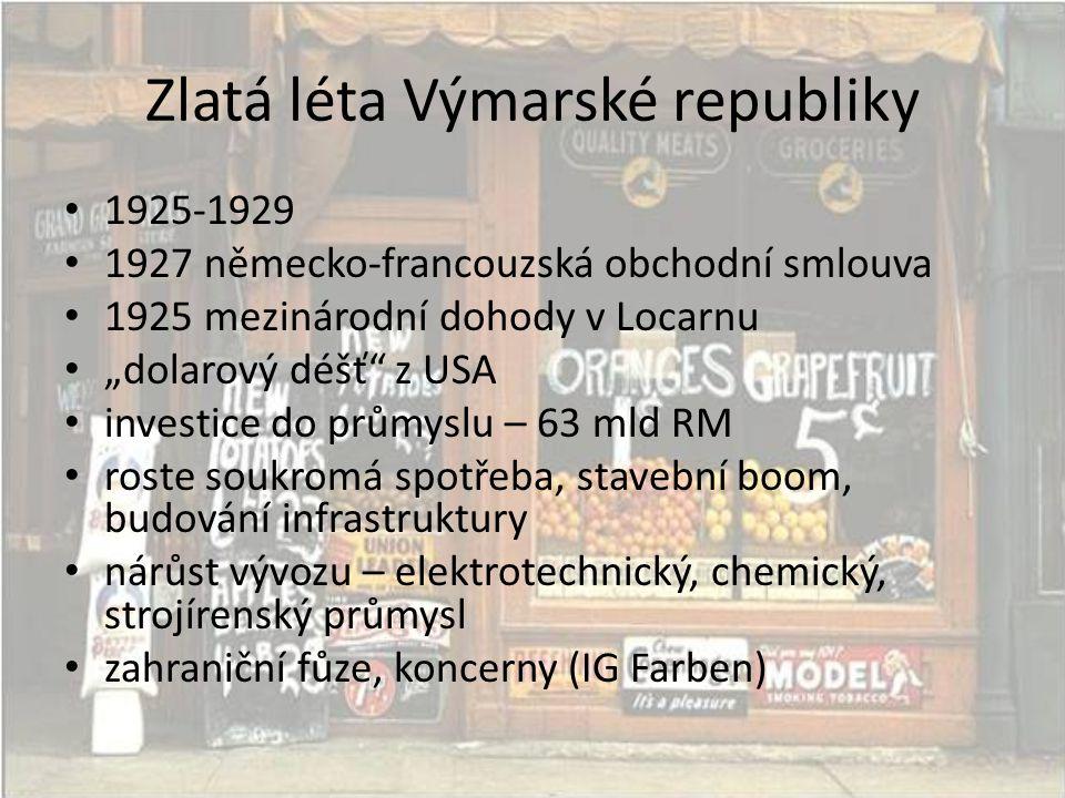 Zlatá léta Výmarské republiky