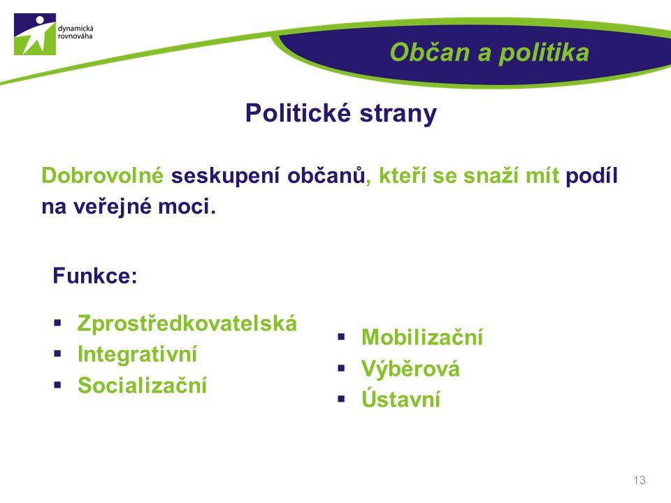 Občan a politika Politické strany