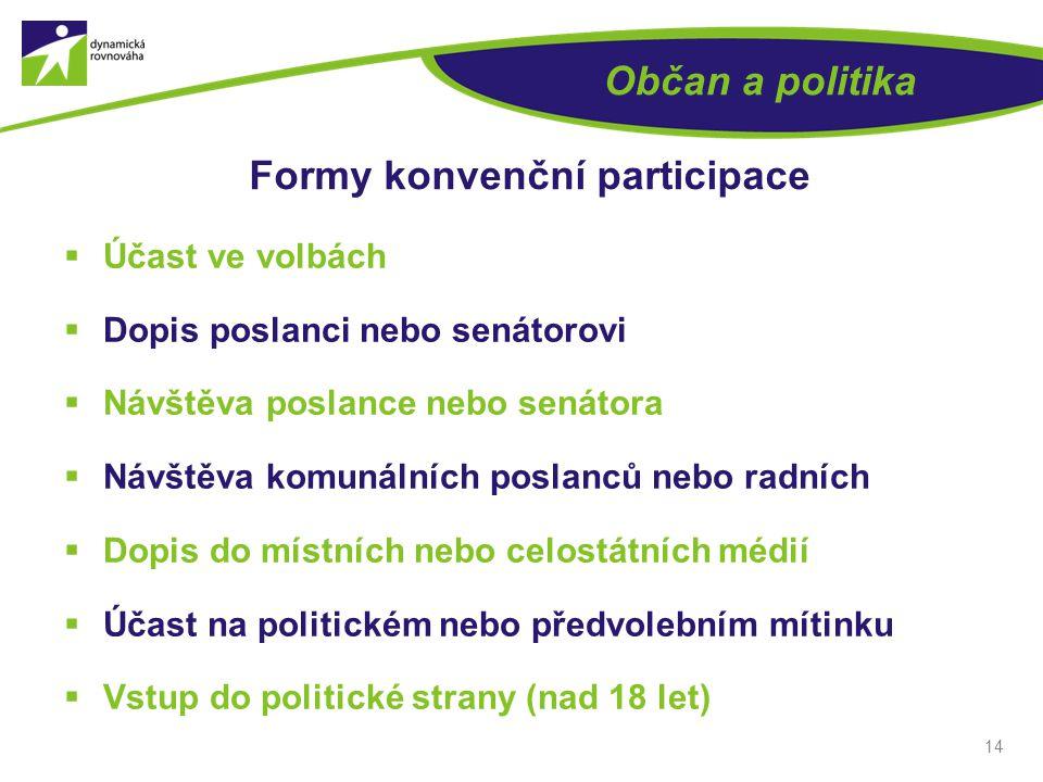 Formy konvenční participace