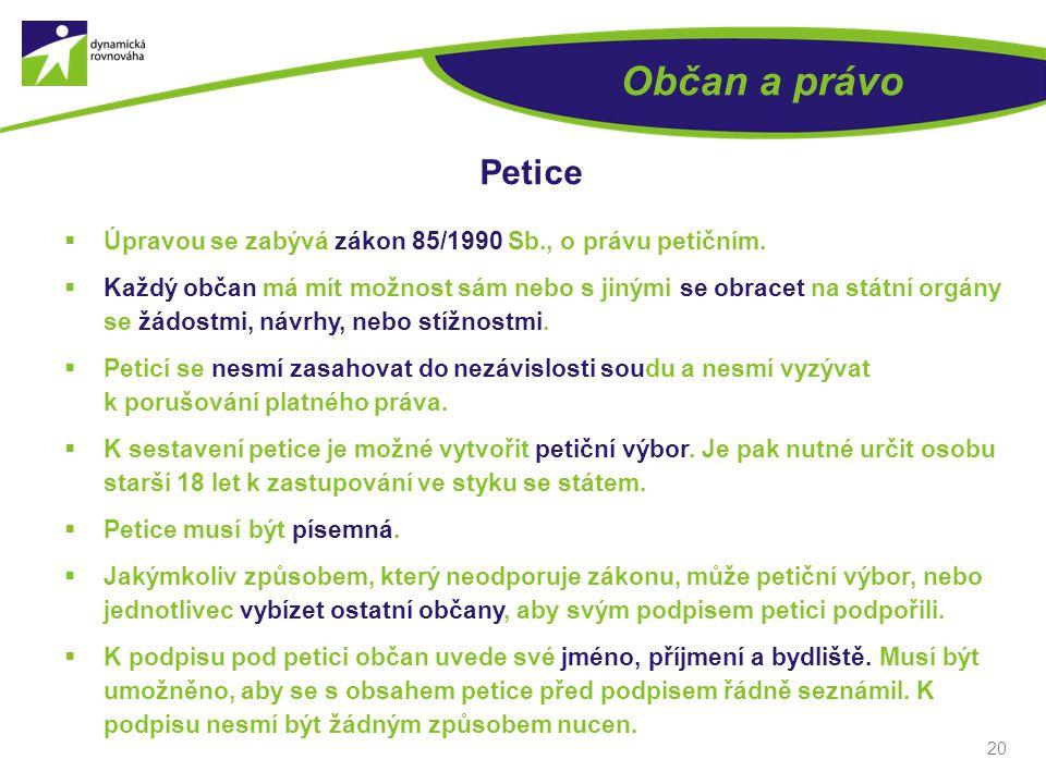 Občan a právo Petice. Úpravou se zabývá zákon 85/1990 Sb., o právu petičním.