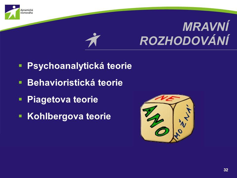 Mravní rozhodování Psychoanalytická teorie Behavioristická teorie