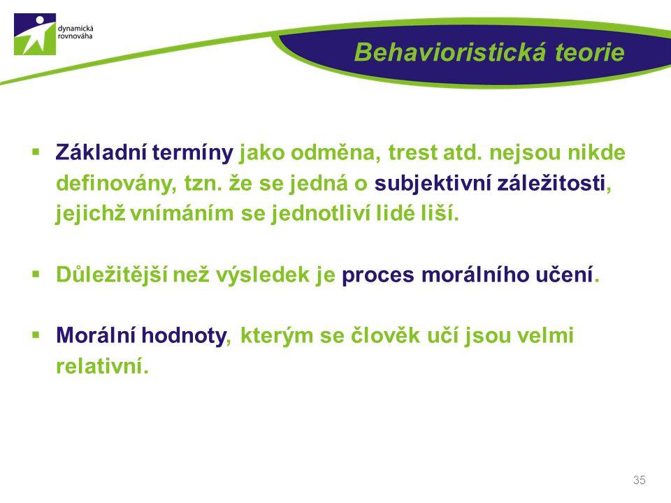 Behavioristická teorie