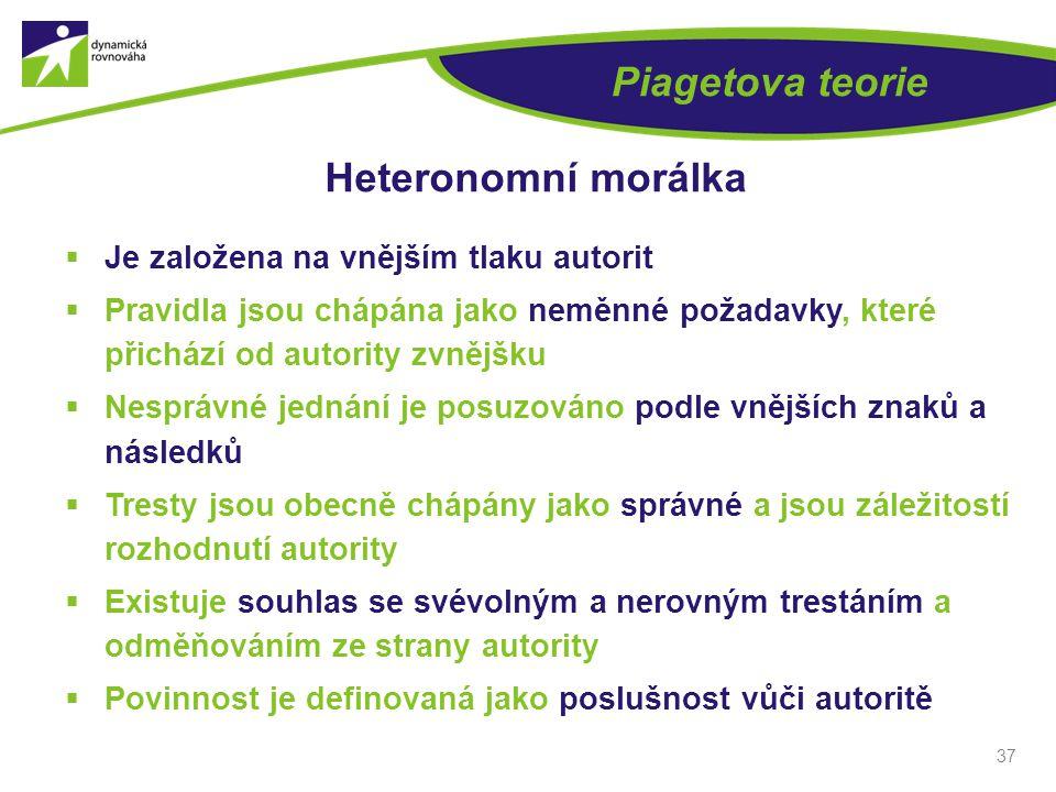 Piagetova teorie Heteronomní morálka