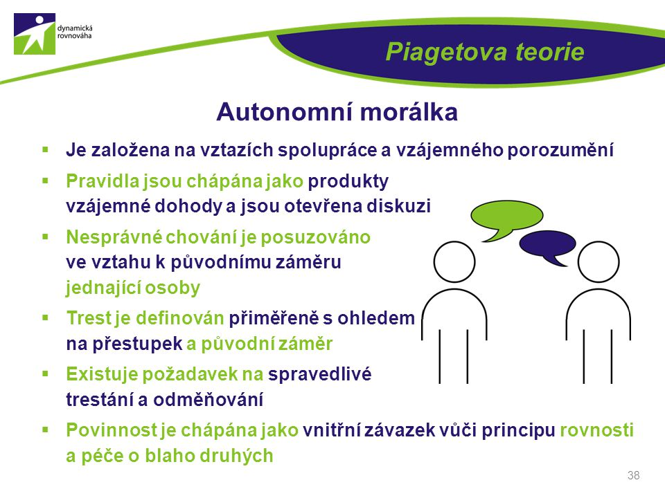 Piagetova teorie Autonomní morálka
