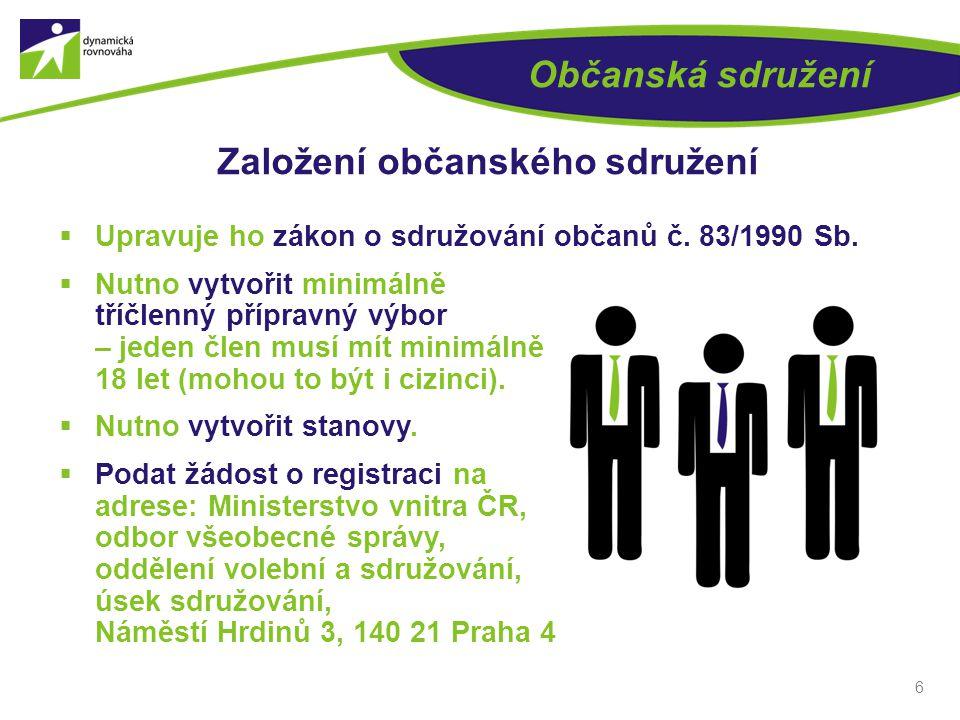 Založení občanského sdružení