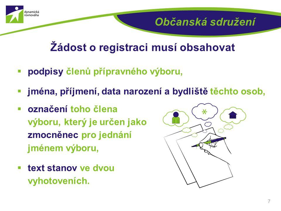 Žádost o registraci musí obsahovat