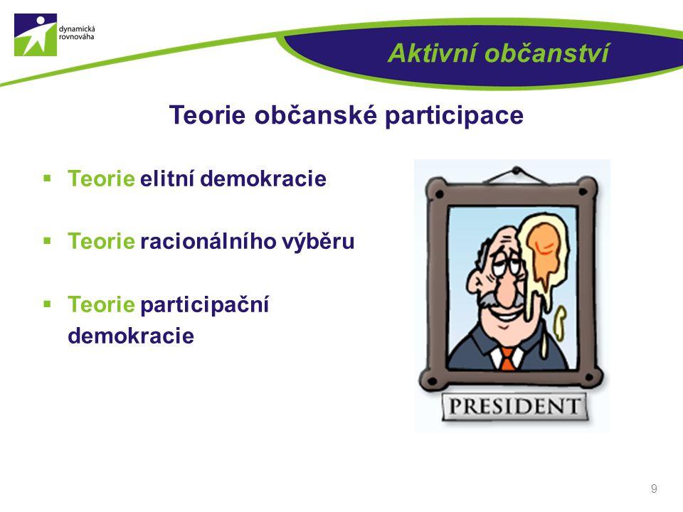 Teorie občanské participace