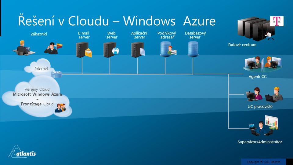 Řešení v Cloudu – Windows Azure