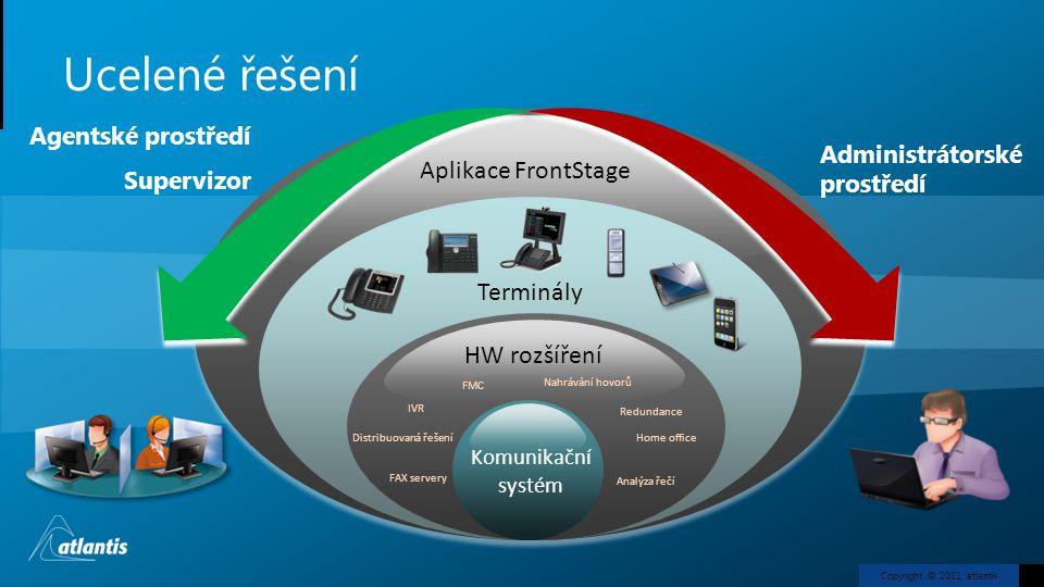 Ucelené řešení Aplikace FrontStage Terminály Agentské prostředí