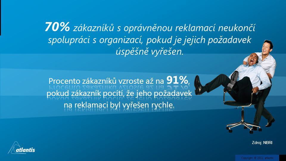 70% zákazníků s oprávněnou reklamací neukončí spolupráci s organizací, pokud je jejich požadavek úspěšně vyřešen.