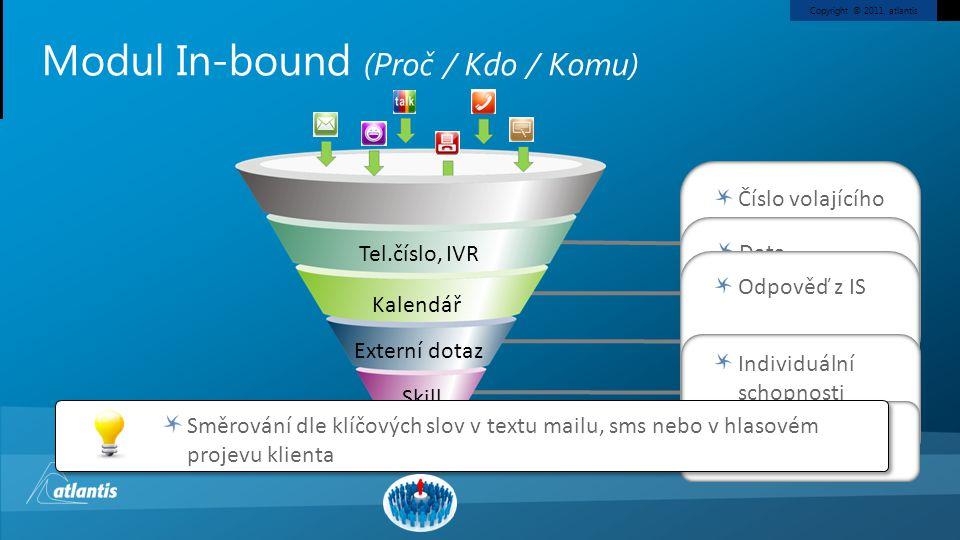 Modul In-bound (Proč / Kdo / Komu)