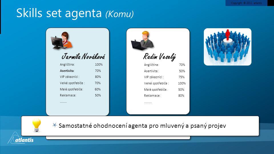 Skills set agenta (Komu)