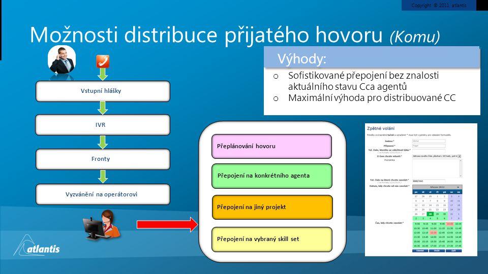 Možnosti distribuce přijatého hovoru (Komu)