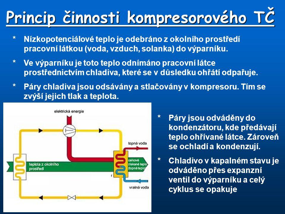 Princip činnosti kompresorového TČ