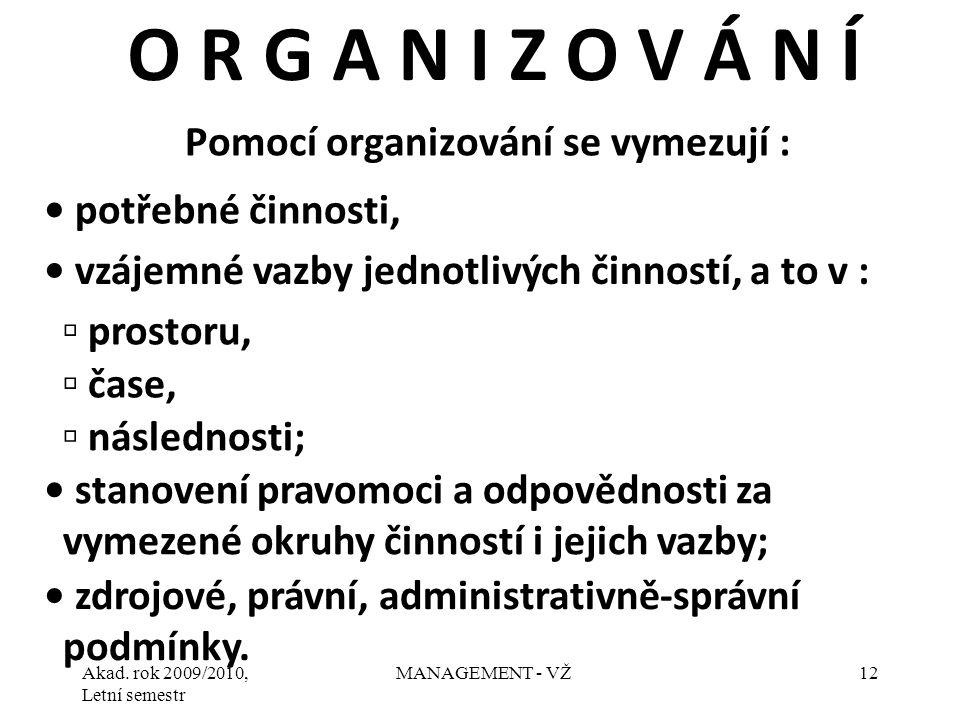 Pomocí organizování se vymezují :