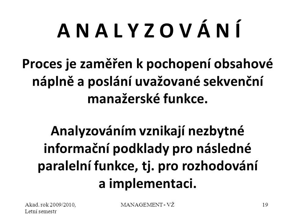 A N A L Y Z O V Á N Í Proces je zaměřen k pochopení obsahové náplně a poslání uvažované sekvenční manažerské funkce.