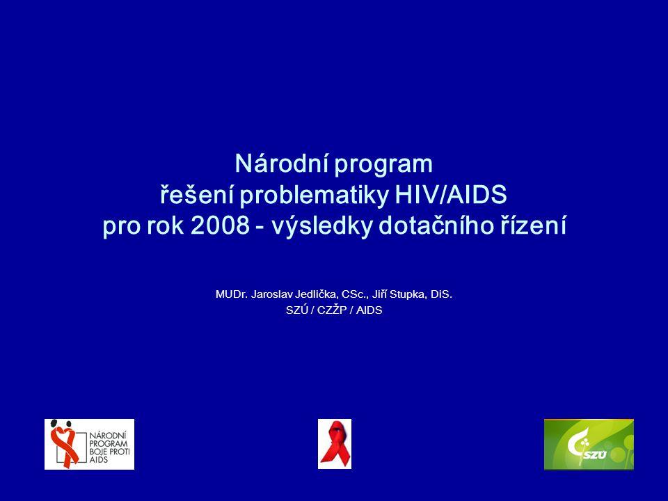 MUDr. Jaroslav Jedlička, CSc., Jiří Stupka, DiS. SZÚ / CZŽP / AIDS