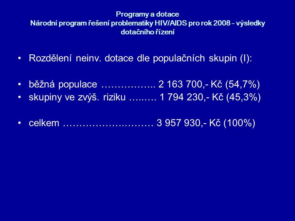 Rozdělení neinv. dotace dle populačních skupin (I):
