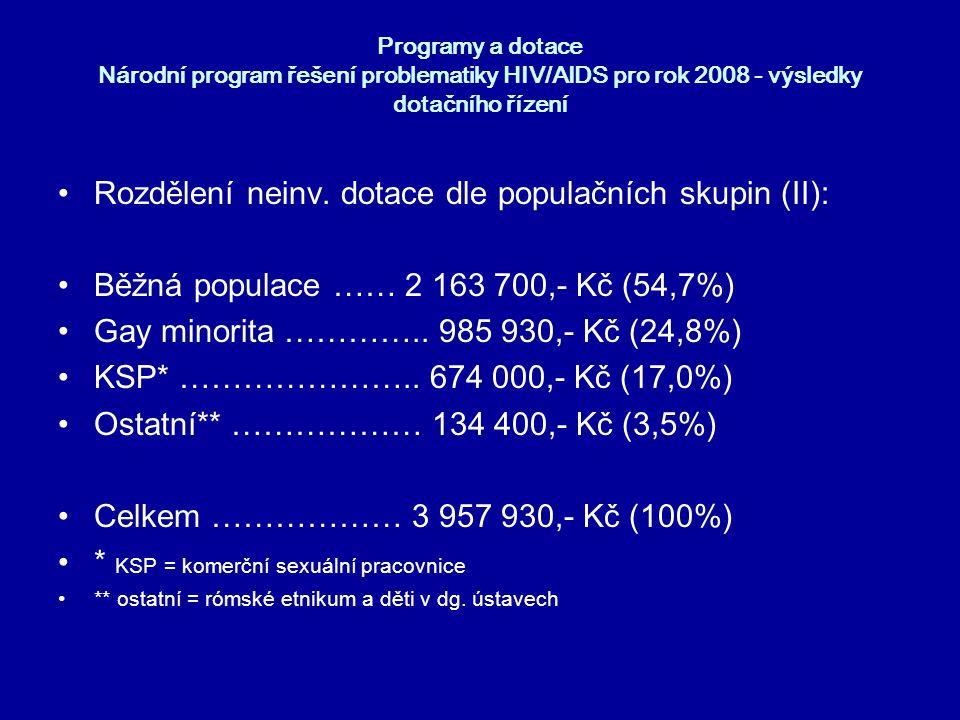 Rozdělení neinv. dotace dle populačních skupin (II):